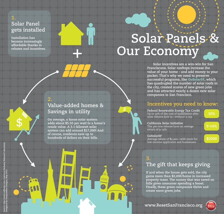A Solar Energy System Can Operate Fully Independent! www.solareworld.com