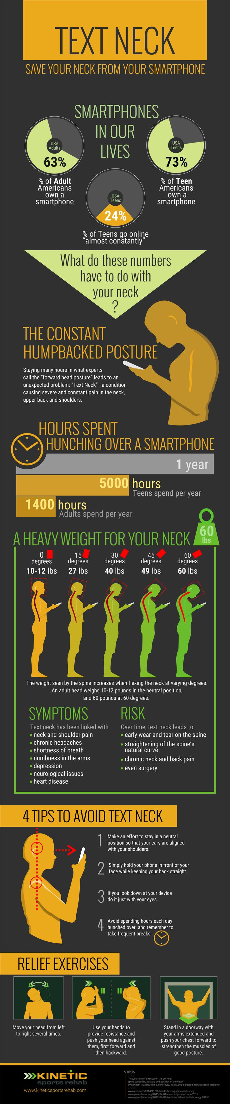Text neck - the scourge of millennials everywhere!