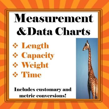 Free! Measurement and Data Conversion Anchor Charts!Now Updated! (There was a correction on the capacity chart.)To celebrate my 200th follower, I am offering these free measurement and data conversion charts. I have many FREE products. Follow me to be notified when a new free product is released.
