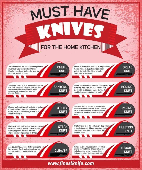 25 best ideas about best chef knife set on pinterest. Black Bedroom Furniture Sets. Home Design Ideas