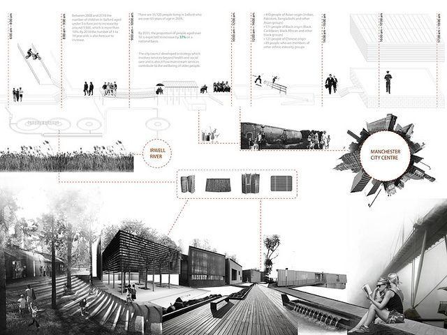 Architecture Architecture Design Boards Pin By Yonav Partana On Architecture Presentation Board Pinterest