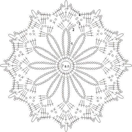 схема вязаного крючком ажурного узора из отдельных цветочных мотивов