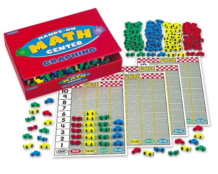 Lakeshore Classroom Design Tool ~ Best images about learning math graphing on pinterest