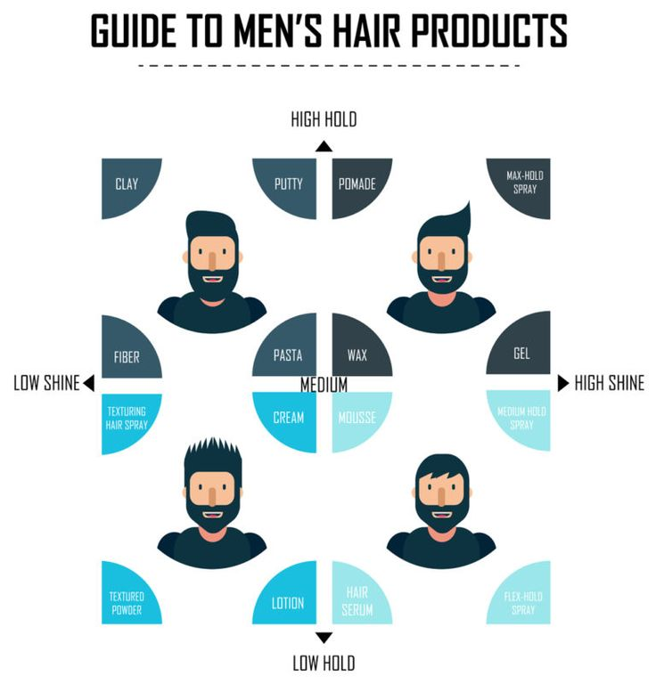 mens-hair-products-reviewed