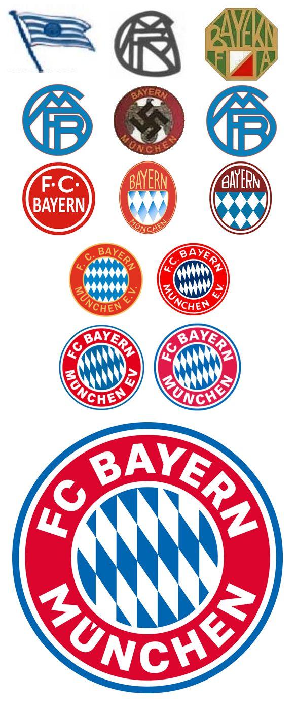 fußball-club bayern münchen (actualizado 2017 / updated