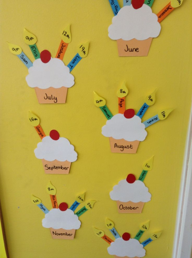 Classroom bday board. Or candles on tiered cake ...