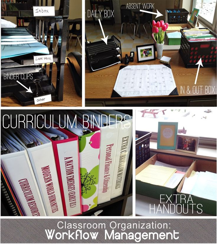 Classroom Organization: Proven Strategies for Managing Paperwork in the Secondary Classroom!