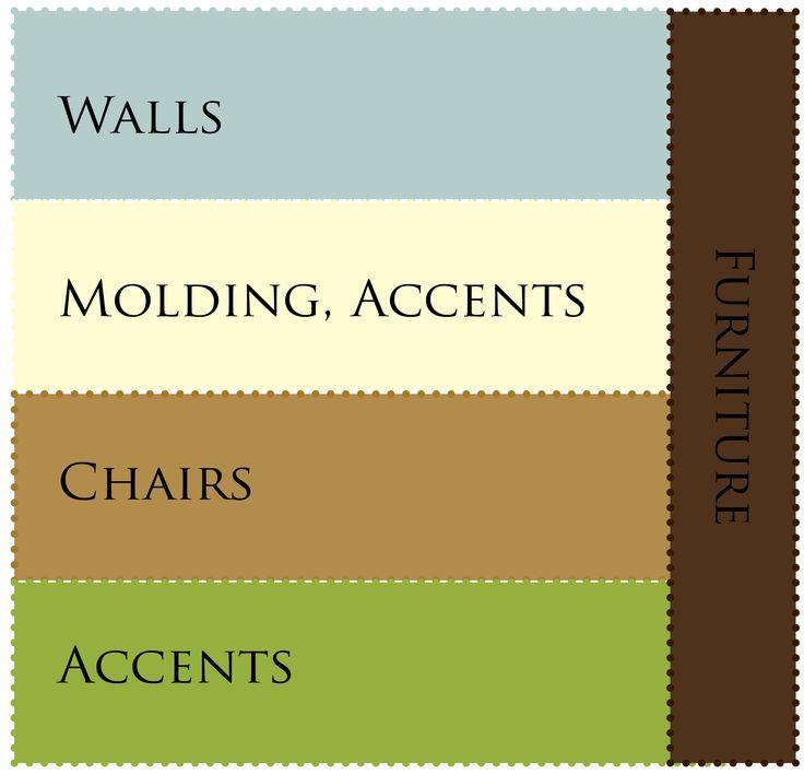 office color scheme ideas. office color scheme ideas best 25 schemes on pinterest bedroom paint o