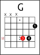 Killer 3 string chords are such a simple little technique, yet most guitarists don`t even know they exist, and the ones that do don`t know how to use them.