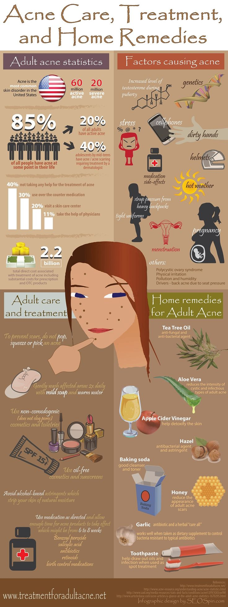 This is an infographic on Acne. Prevention really is the best medicine when it comes to acne. The most common type of adult acne can't be seen by the naked eye but it is the beginning stage of all forms of adult acne. Even people who adhere to a strict regimen of skin care can develop acne if they aren't careful.