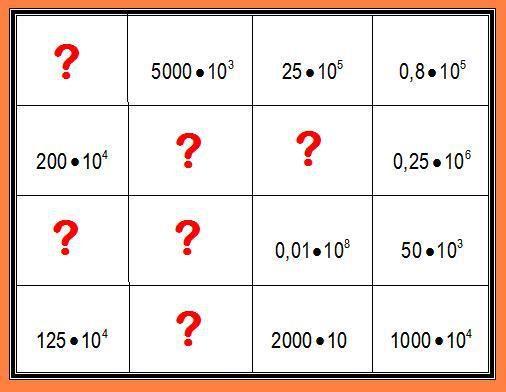 Cuadrado mágico multiplicativo de números en notación cientifica (segundo ejemplo)