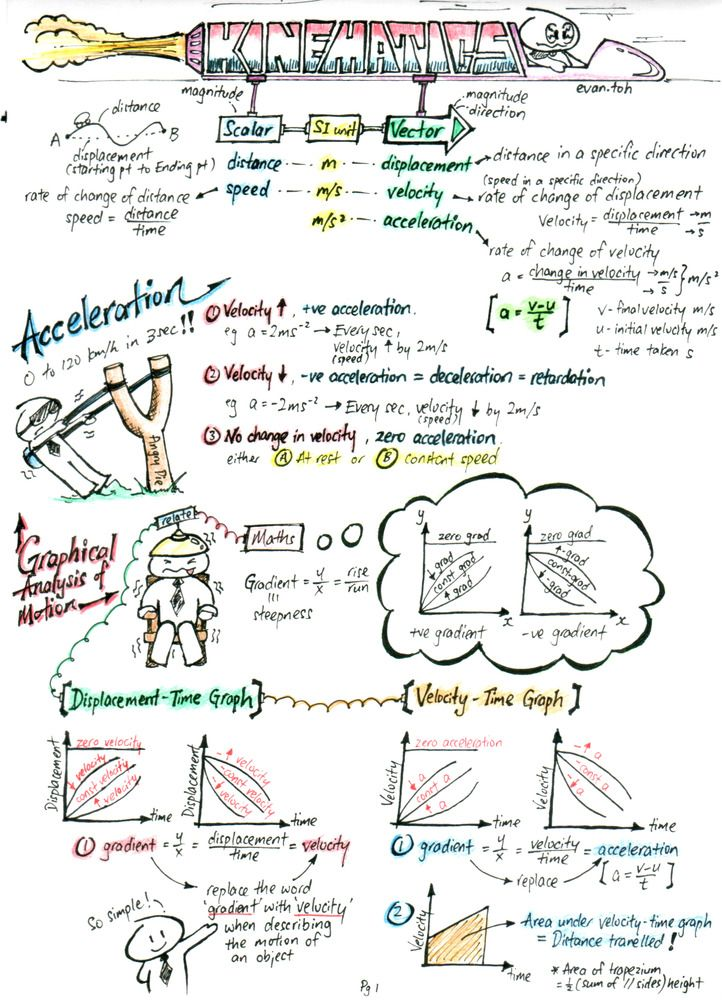 science study notes fluids Study flashcards on teas test science study guide at cramcom quickly memorize the terms, phrases and much more cramcom makes it easy to get the grade you want.