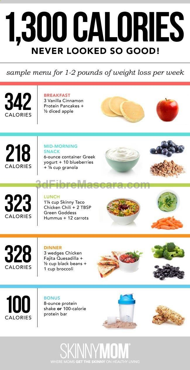 Want to lose weight this year? Eat these natural and prepackaged weight loss snacks and recipes to see real results! #diet #dieting #lowcalories #dietplan #excercise #diabetic #diabetes #slimming #weightloss #loseweight #loseweightfast