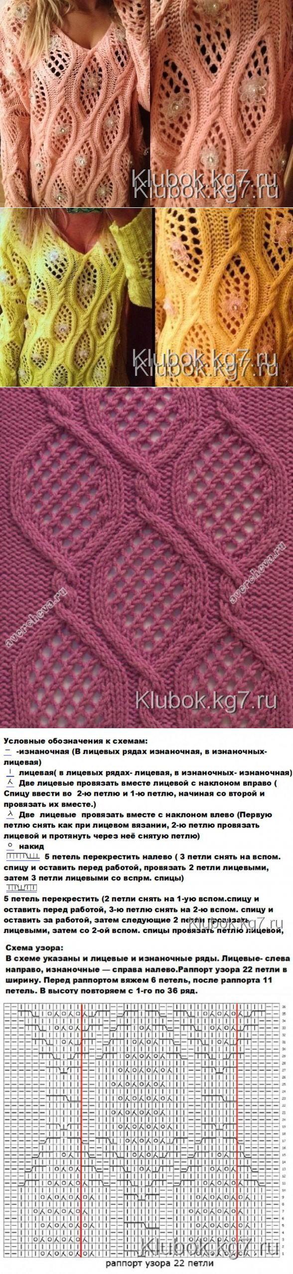 Свитер   Клубок