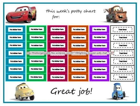 Lightning McQueen Potty Chart 1