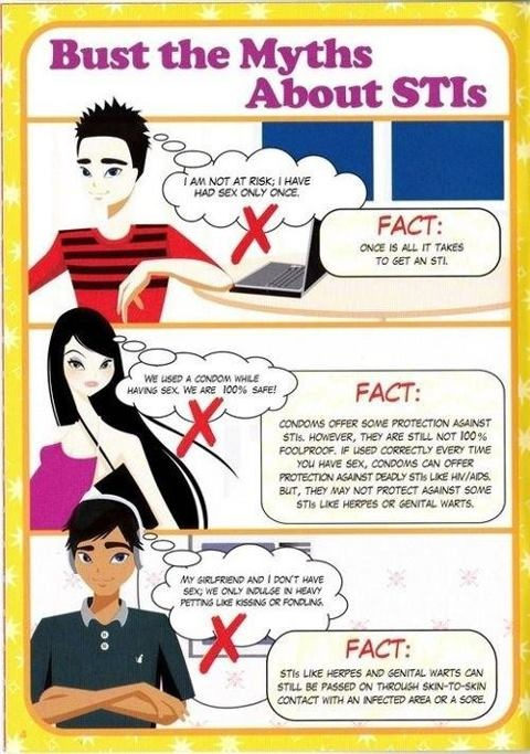 Myths of Sexually Transmitted Diseases (STIs) busted.  #infographics