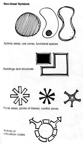 Esquemas conceituais em projetos de Urbanismo - Urbanidades - Urbanismo, Planejamento Urbano e Planos Diretores