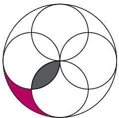 Κόκκινο ή μαύρο   To εμβαδόν της κόκκινης ή της μαύρης επιφάνειας είναι μεγαλύτερο;  Διασκεδαστικά Μαθηματικάhttp://ift.tt/1S4ISSa    Λύση (Νίκος Φραγκάκης (Doloros) - 2οΓ.Ε.Λ. Ιεράπετρας)  Αρκεί να συγκρίνουμε τα μισά των ζητούμενων επιφανειών. Ας είναι  η ακτίνα των μικρών κύκλων άρα του μεγάλου είναι .  Ο κυκλικός τομέας έχει εμβαδόν:   και αν αφαιρέσουμε το εμβαδόν του ορθογωνίου τριγώνου  θα μείνει: .  Το εμβαδόν αυτό  εκφράζει στο σχήμα λόγω συμμετρίας τη μαύρη και τη κόκκινη επιφάνεια…