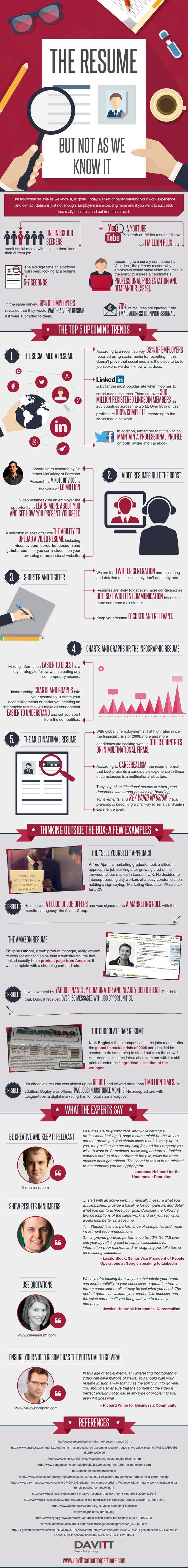 Handy infographic on things to think about when deciding what type of CV or resume to put together. Some trends are obvious - increasing use of: online candidate search; social media selection and video resumes, for example. HOWEVER, I suggest not getting too hung up about things. Video resumes are interesting, but only at the right stage in the process.
