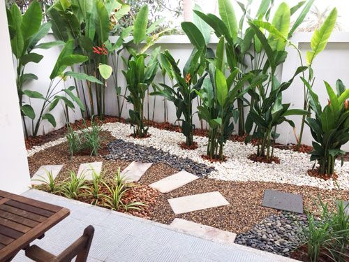 151 Best Images About Landscaping Layout On Pinterest