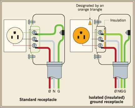 diferencia. | electrical wiring | electronics projects ... ig receptacle wiring diagram