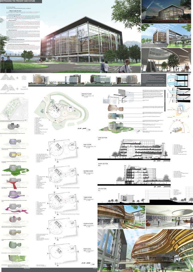 155 best images about architecture presentation board on for Architecture design sites