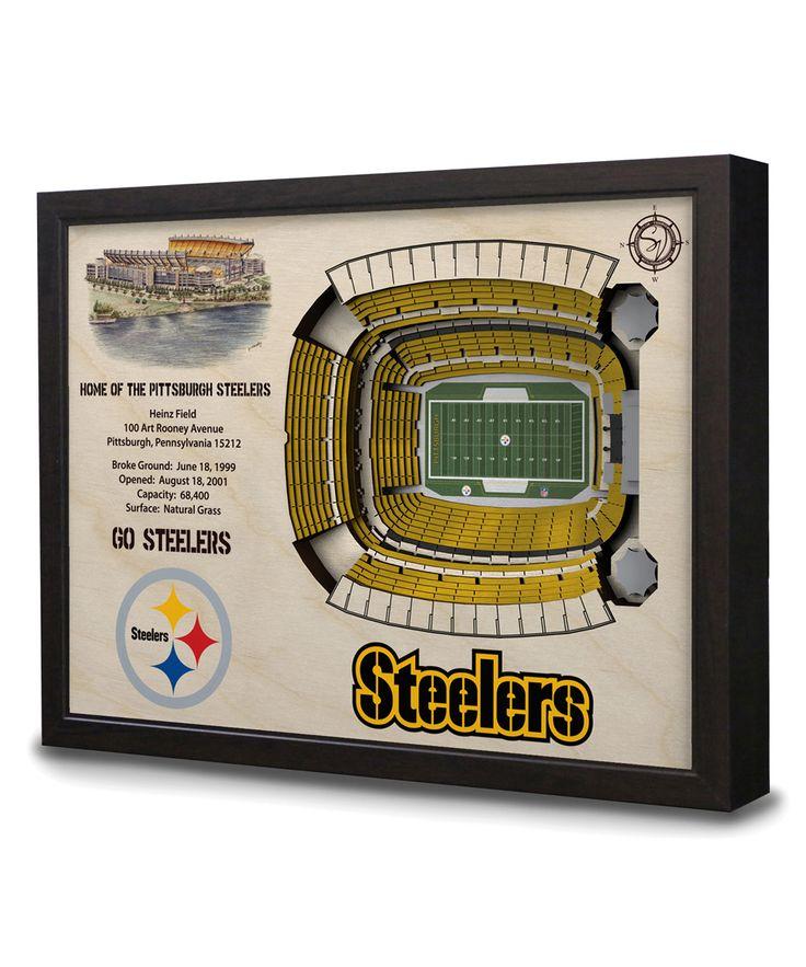 Pittsburgh Steelers Heinz Field Wall Art