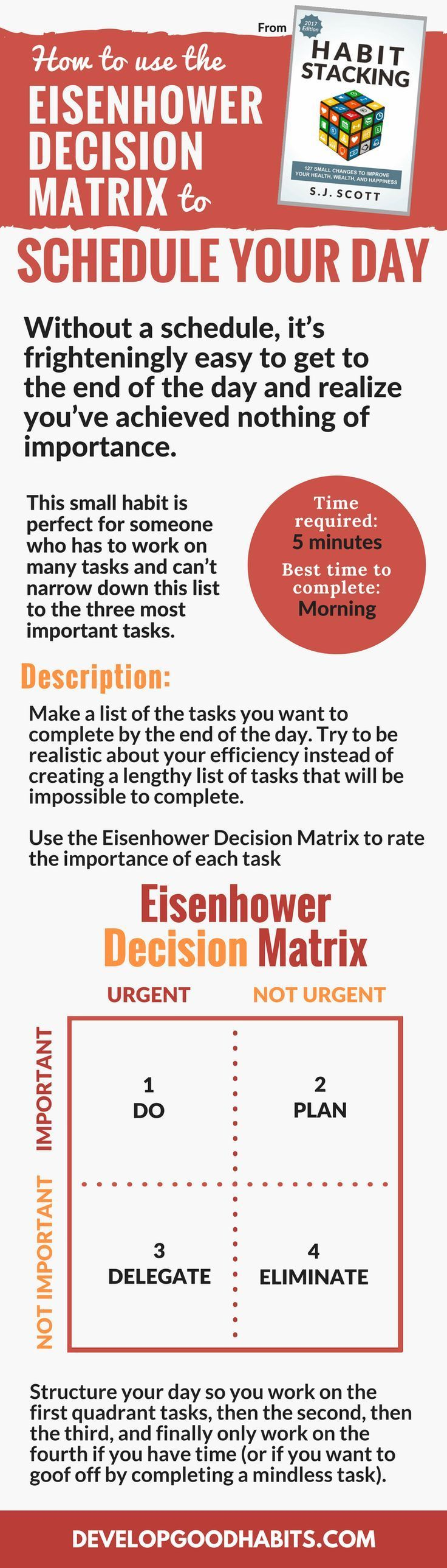 The Eisenhower Matrix: How to Make Decisions on What's Urgent and Important. Discover how to use the EIsenhower Matrix to get things done and increase productivity.