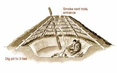 How To Make Survival Shelters