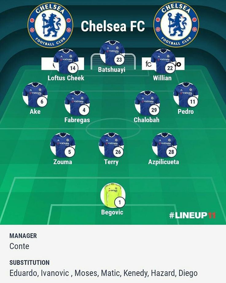 Line up for FA cup fixture for Saturday 28 January '17