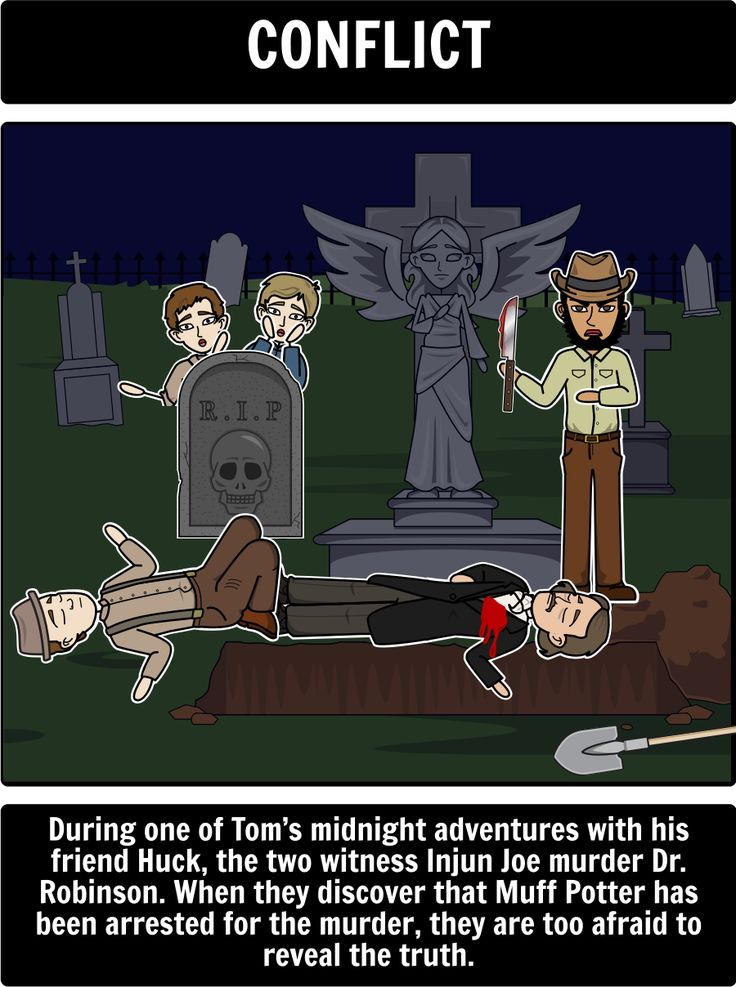 a plot overview of mark twains the adventures of tom sawyer The adventures of tom sawyer: novel summary: chapter 10 - 12, free  tries to  rally tom's spirits by trying out all the latest 'cures,' twain satirizes medical fads.