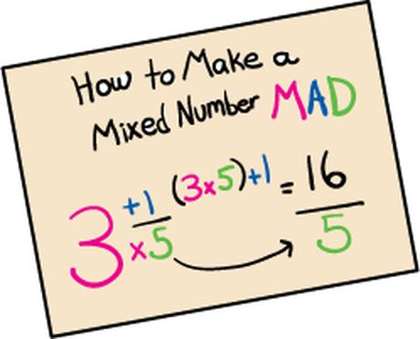 """""""How to Make a Mixed Number MAD"""" [changing mixed number to improper fraction.... Multiply the denominator by the whole number. Add the numerator. Denominator stays the same."""