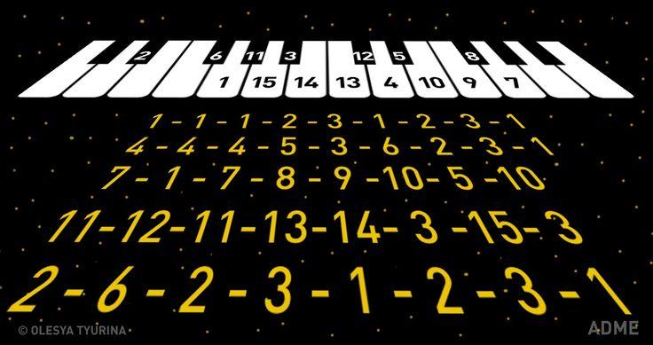5 музыкальных инструментов, которые можно освоить онлайн