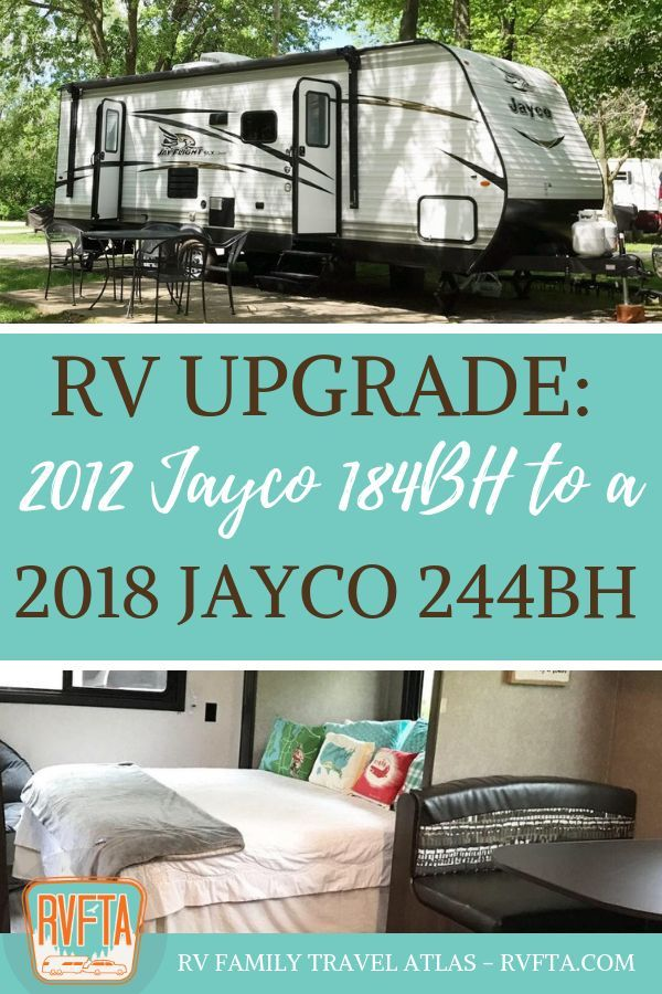 While The Rv Selection And Buying Process Can Be A Little