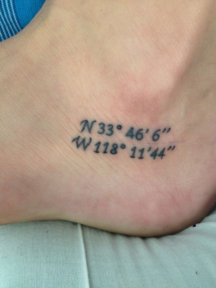 Base of a wander tattoo to indicate returning home/to your roots?