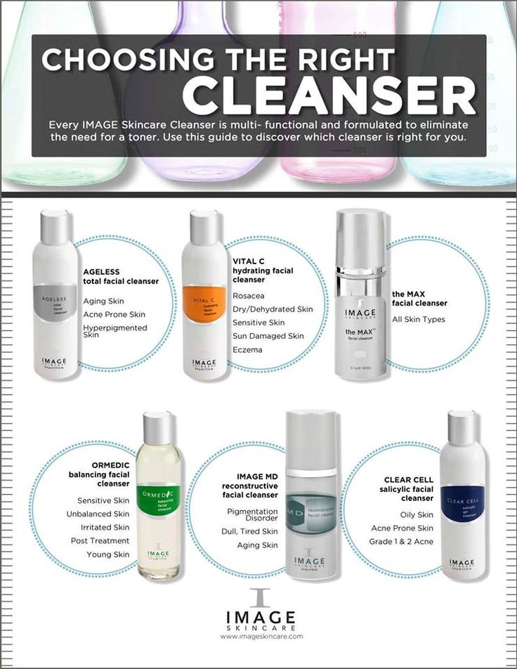 Are you using the right Image Skincare Cleanser for your skin? Check out our guided chart to find out!  www.skingeeks.co.uk info@skingeeks.co.uk or see your Esthetician at Oasis Skin Care for more information. Available at Oasis Skin Care- Eagle, ID