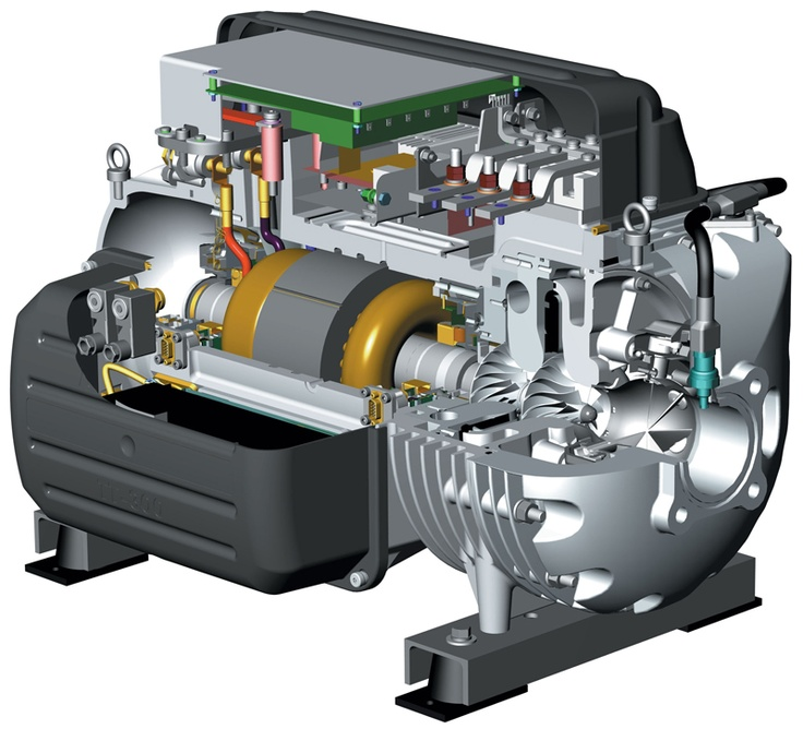 Best 25+ Centrifugal Compressor Ideas On Pinterest