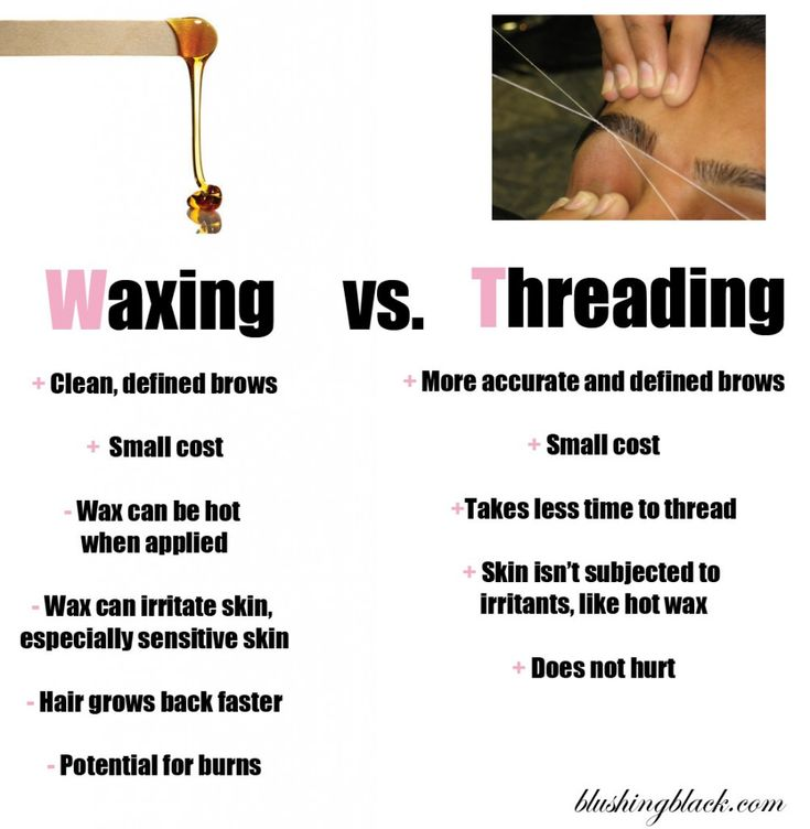 why threading benefits outweigh those of waxing