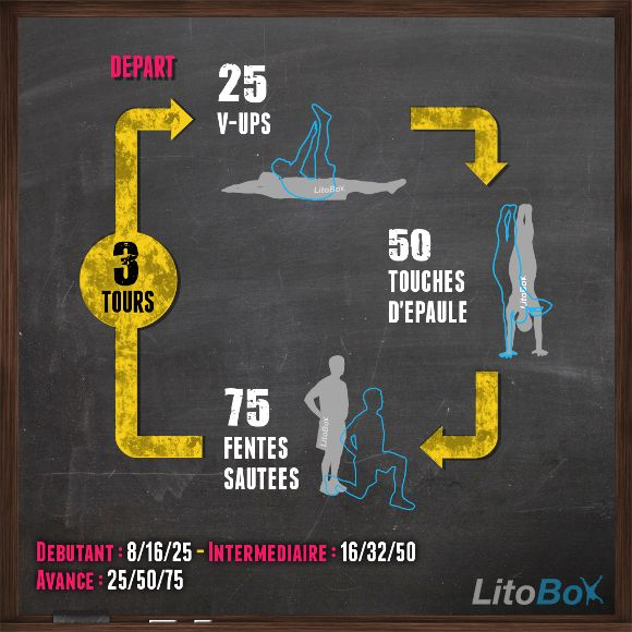 86 best images about crossfit on pinterest 400m jumping - Bon week end a tous ...