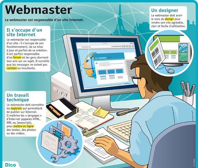 Fiche exposés : Webmaster