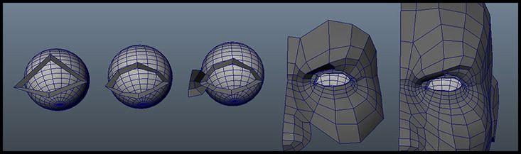 face_levels.jpg (780×231)