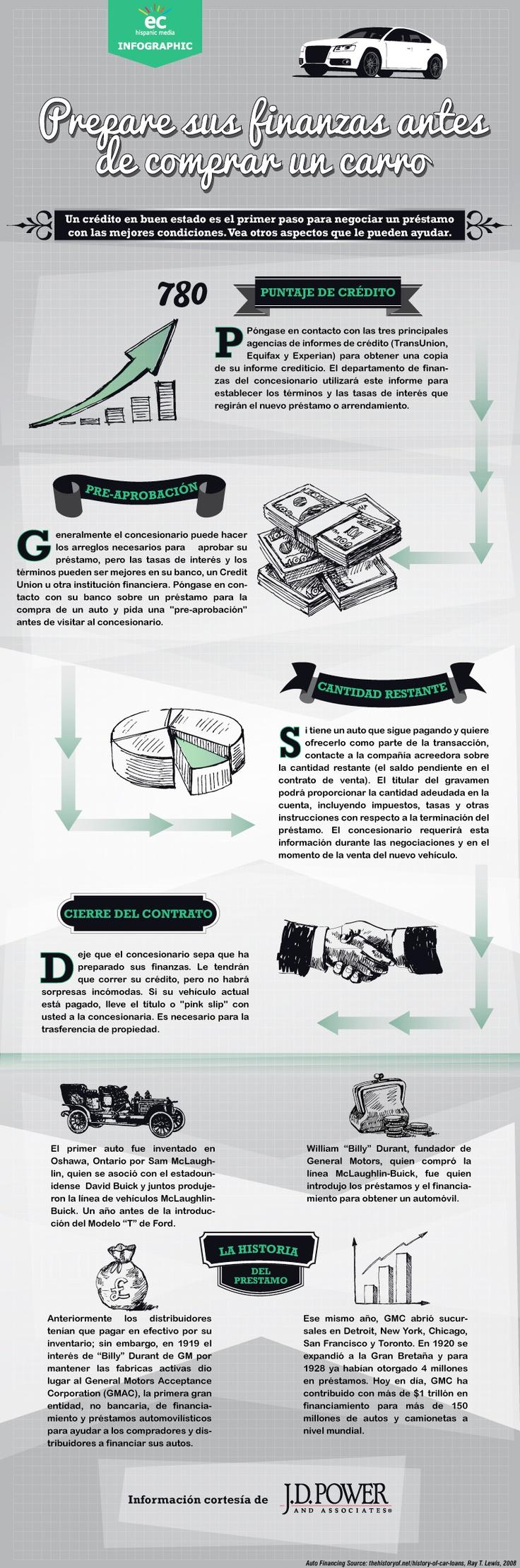 Prepare sus finanzas antes de comprar un carro. #infografia #infographic