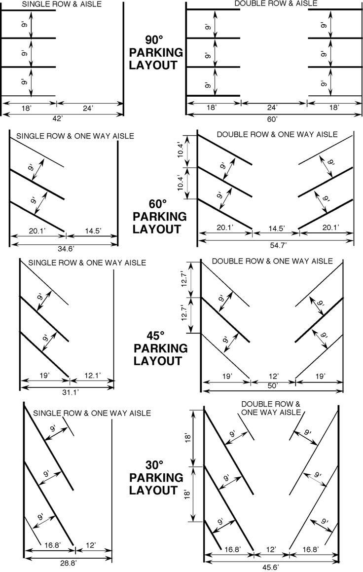 Google Image Result for >parking lot design http://fortworthtexas.gov/zoning/images/highresRGB/2637_1_0.png
