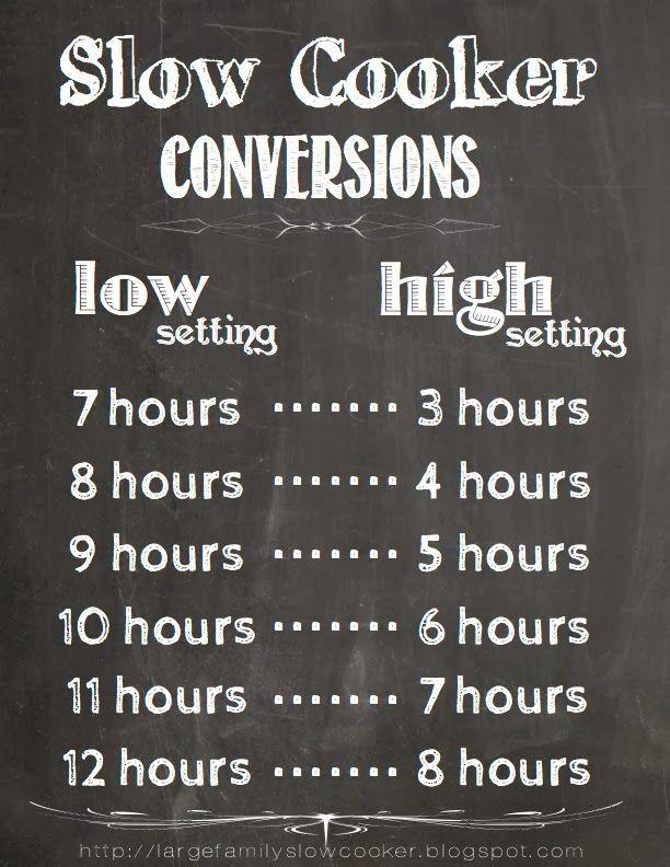 Crockpot conversion times