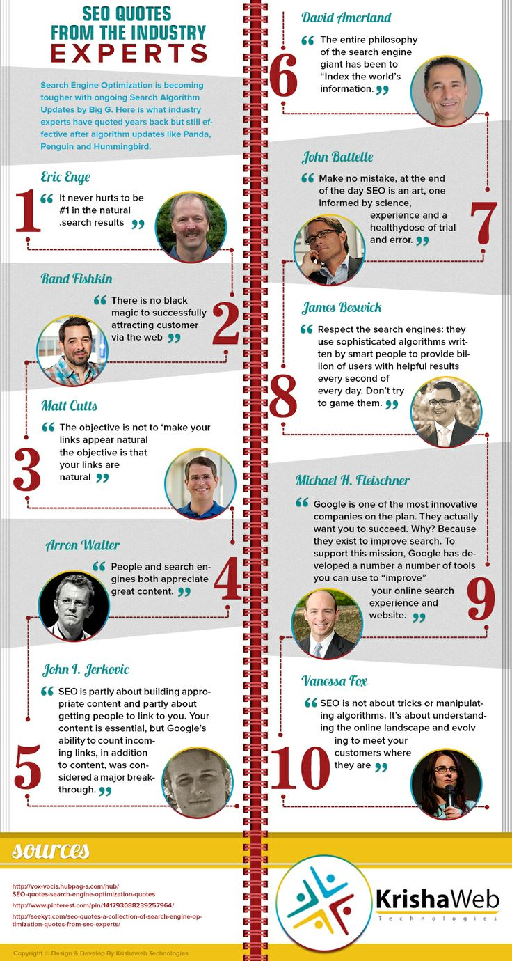 #SEO Quotes From The Industry Experts