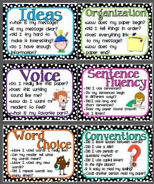 6 plus 1 writing traits posters