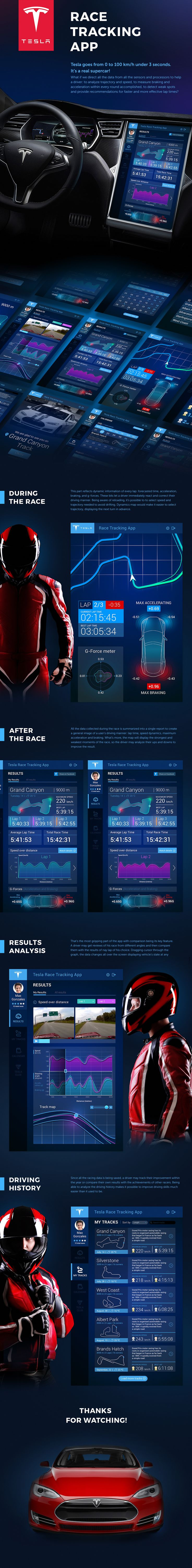 This is a concept of application for Tesla drivers who love speed races.It will help drivers to analyze trajectory and speed, to measure braking and acceleration within every round accomplished, to detect weak spots and provide recommendations for faster…