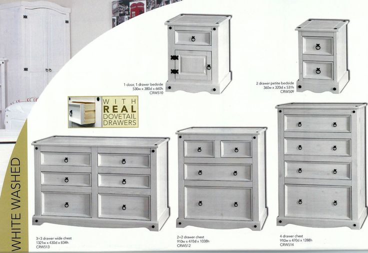 Premium Corona Childrens Bedroom Furniture | White Painted Bedroom Furniture