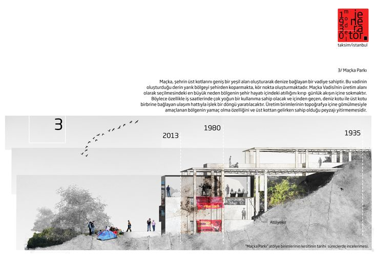 "1930 Model Jeneratör | 500 kHz for ""Taksim"" Calling and Distress Frequency / S.O.S Istanbul, Alternative Proposals for Taksim Competition / Section, Collage / Analyzing Historical Transformation of the Buildings by Meric Arslanoglu, Melike Yetim & Ezgi Mutluer 