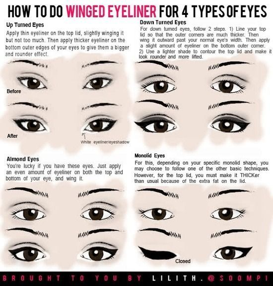 How To Apply Eyeliner Tips - Styles | How to Do Winged Eyeliner for 4 Types of Eyes by Makeup Tutorials http://makeuptutorials.com/how-to-apply-eyeliner-tips-styles/#